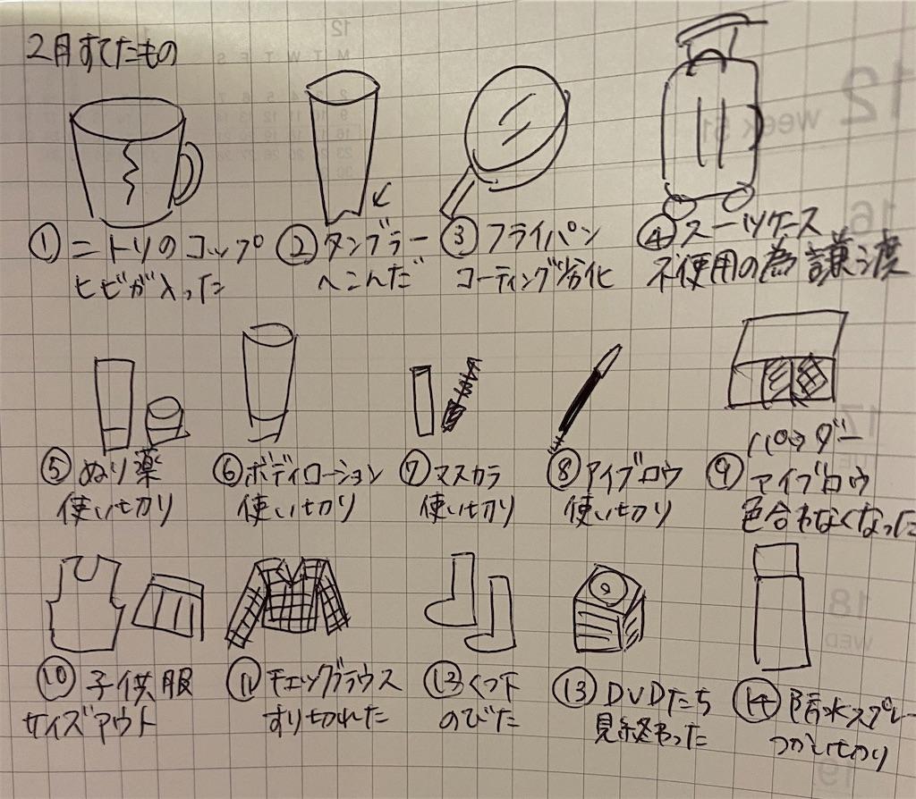 f:id:mamashizue:20200211204040j:image