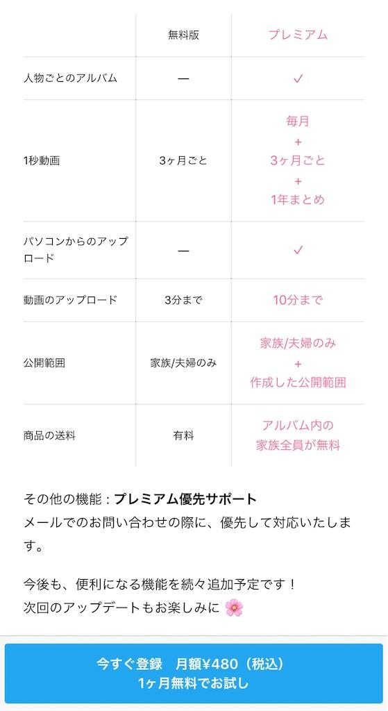 f:id:mamashizue:20200311114736j:image