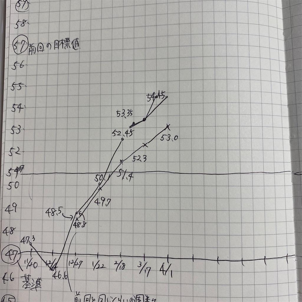 f:id:mamashizue:20200402195105j:image