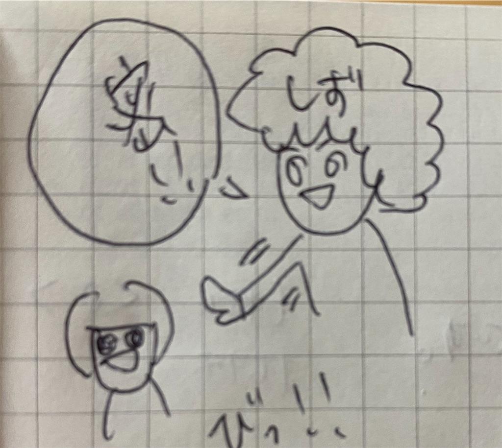 f:id:mamashizue:20200421195912j:image