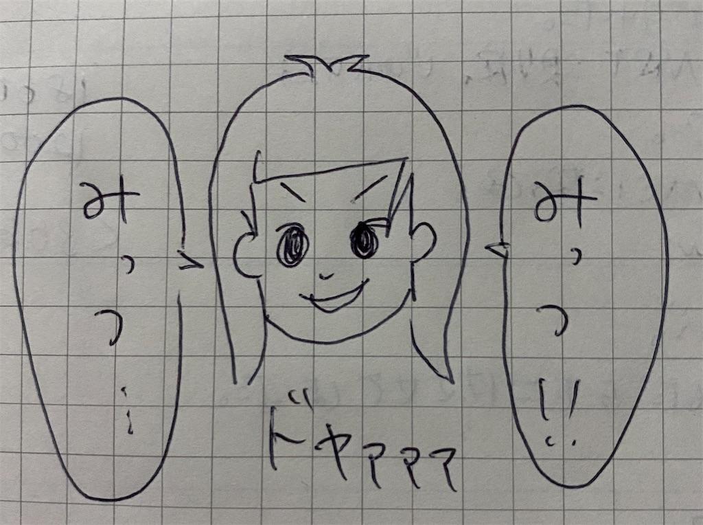 f:id:mamashizue:20200421200803j:image