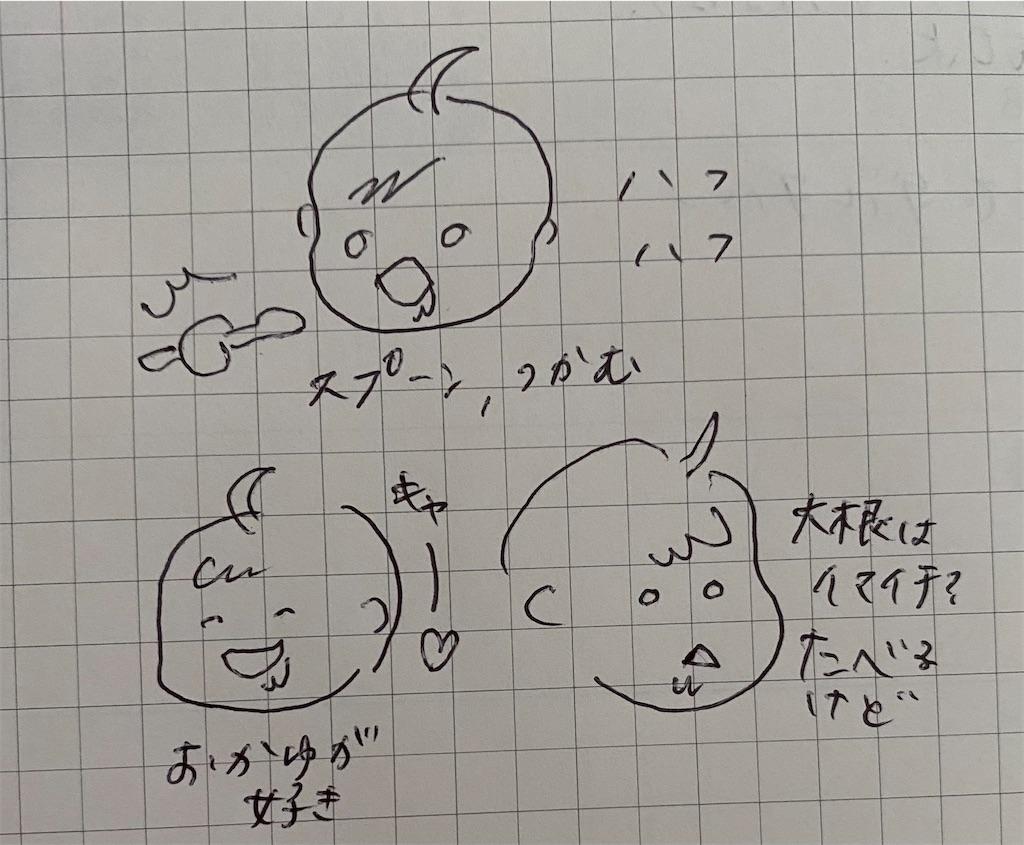 f:id:mamashizue:20201124150141j:image