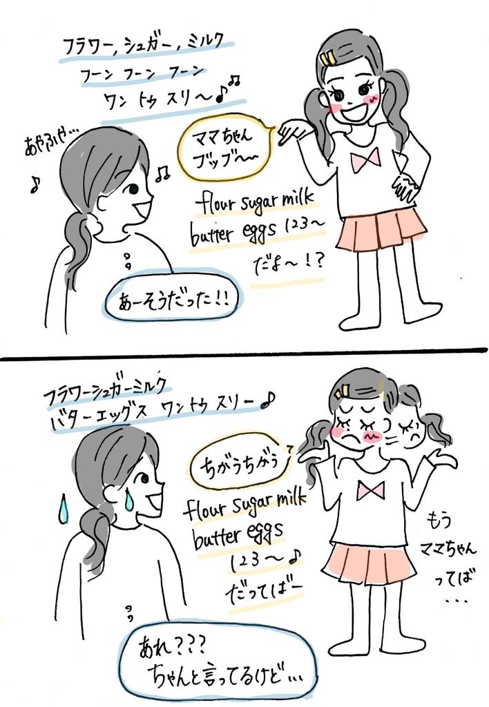 f:id:mamatomusuko:20181216211909j:plain
