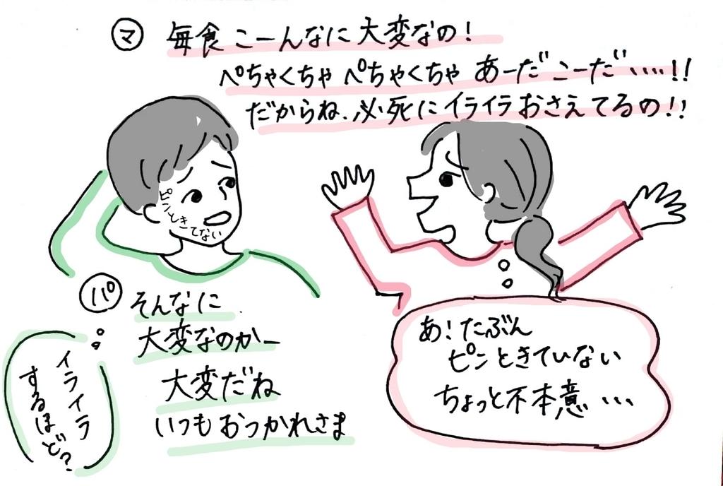 f:id:mamatomusuko:20181217220945j:plain