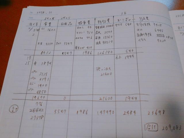 節約家計簿