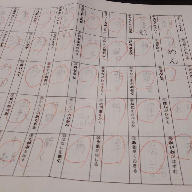 小学校の夏休みの宿題の量