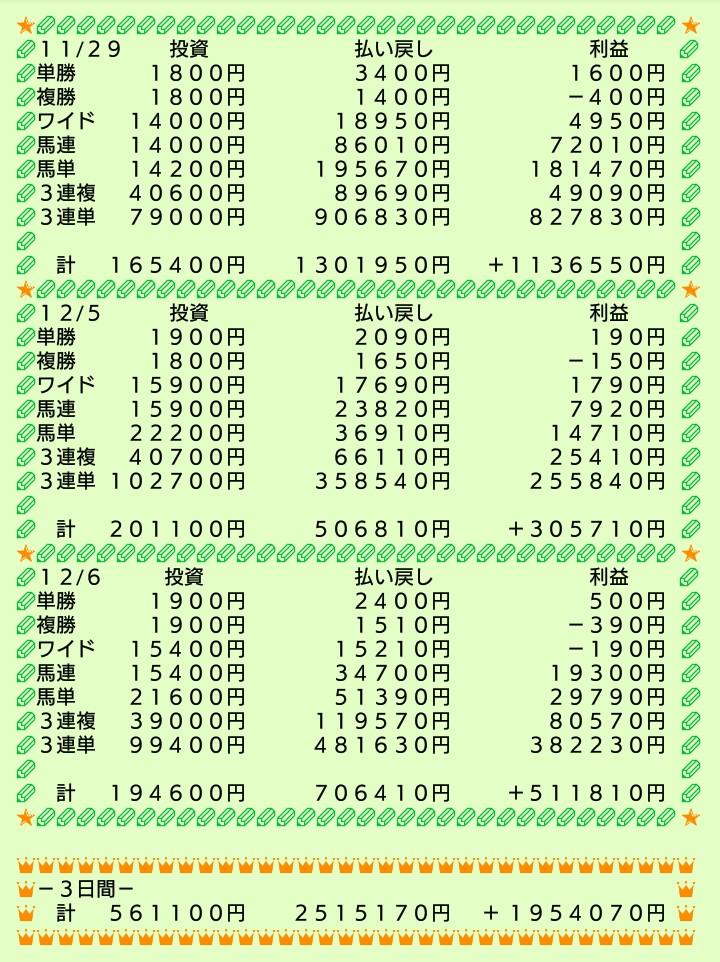 f:id:mameKEIBA:20210310102938j:plain