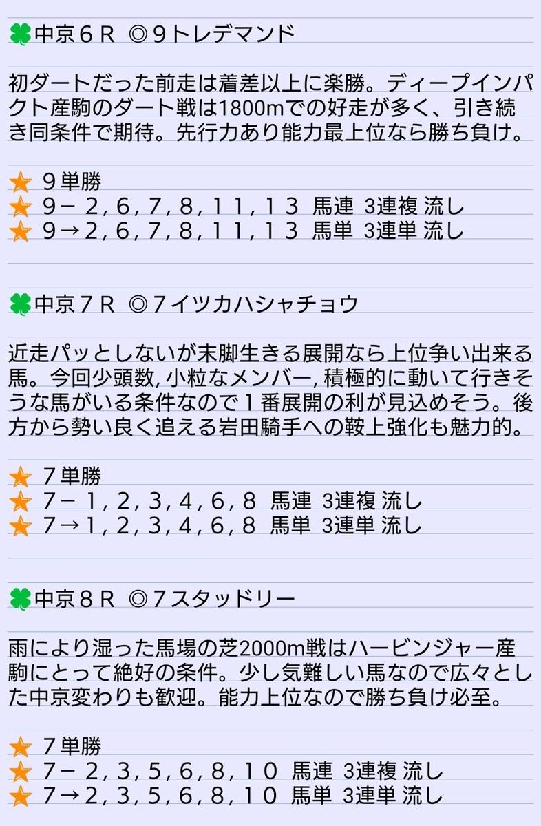 f:id:mameKEIBA:20210926094537j:plain