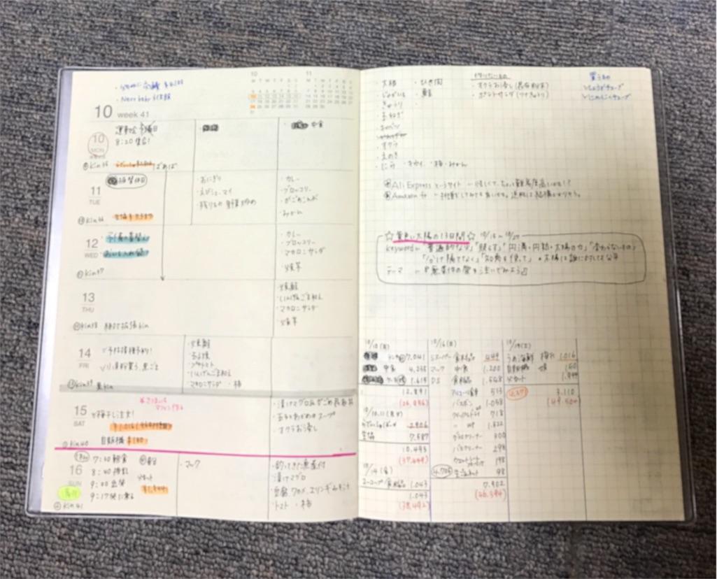 f:id:mamedaifukue:20161201222431j:image