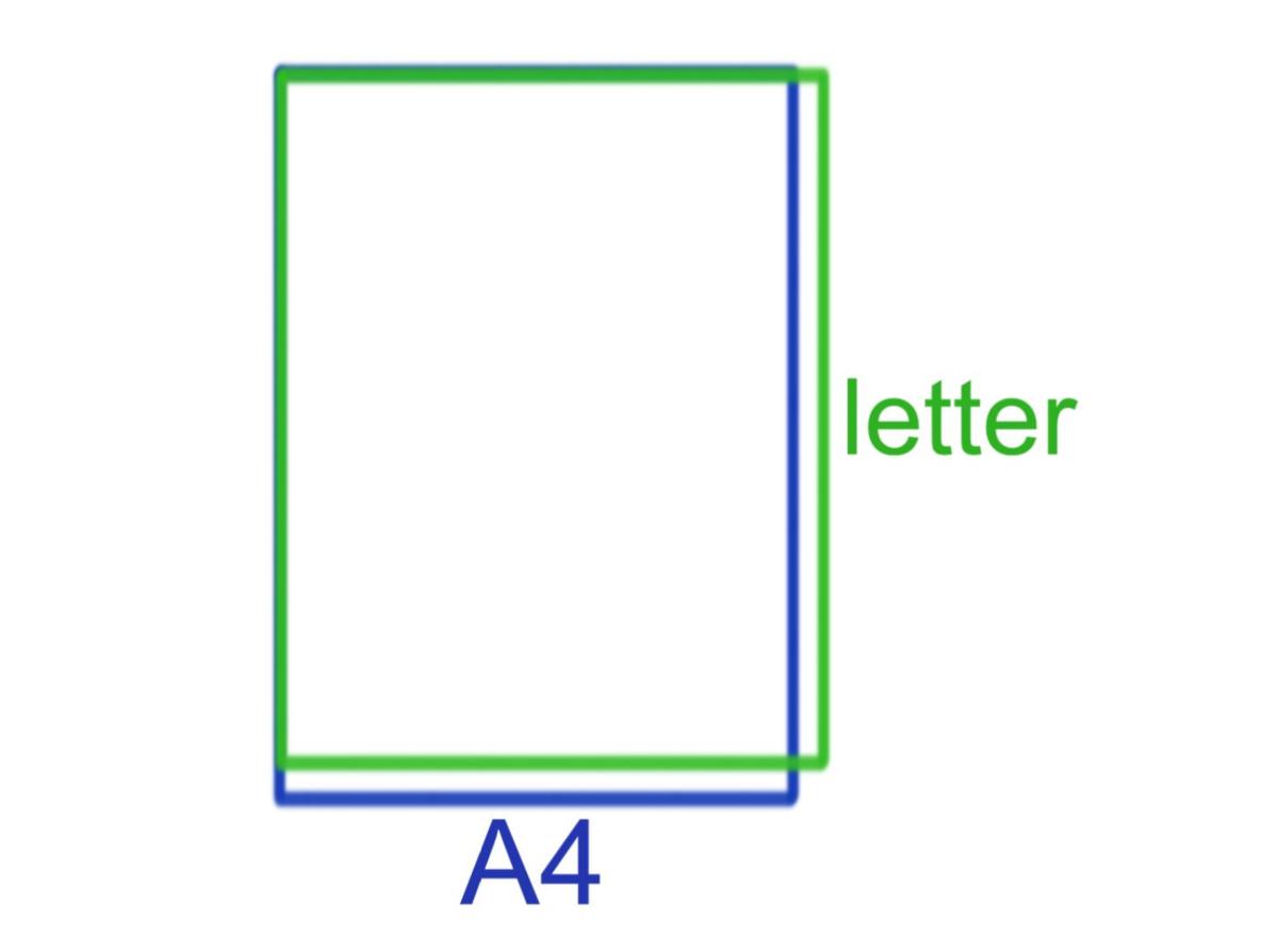 A4とletter重ねた図