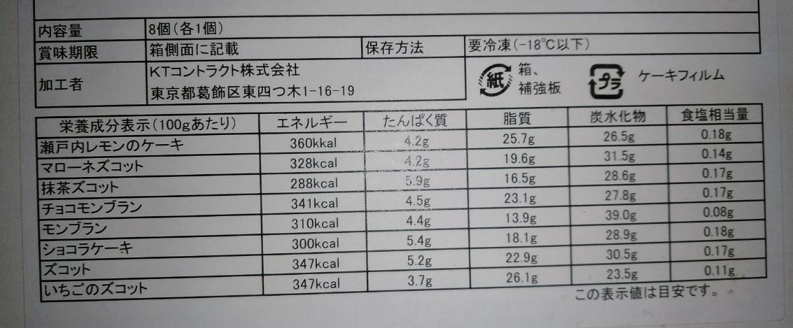 f:id:mamemuchi:20200209154038j:plain