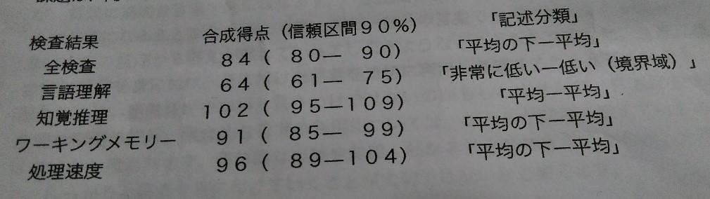 f:id:mamemuchi:20210104124607j:plain