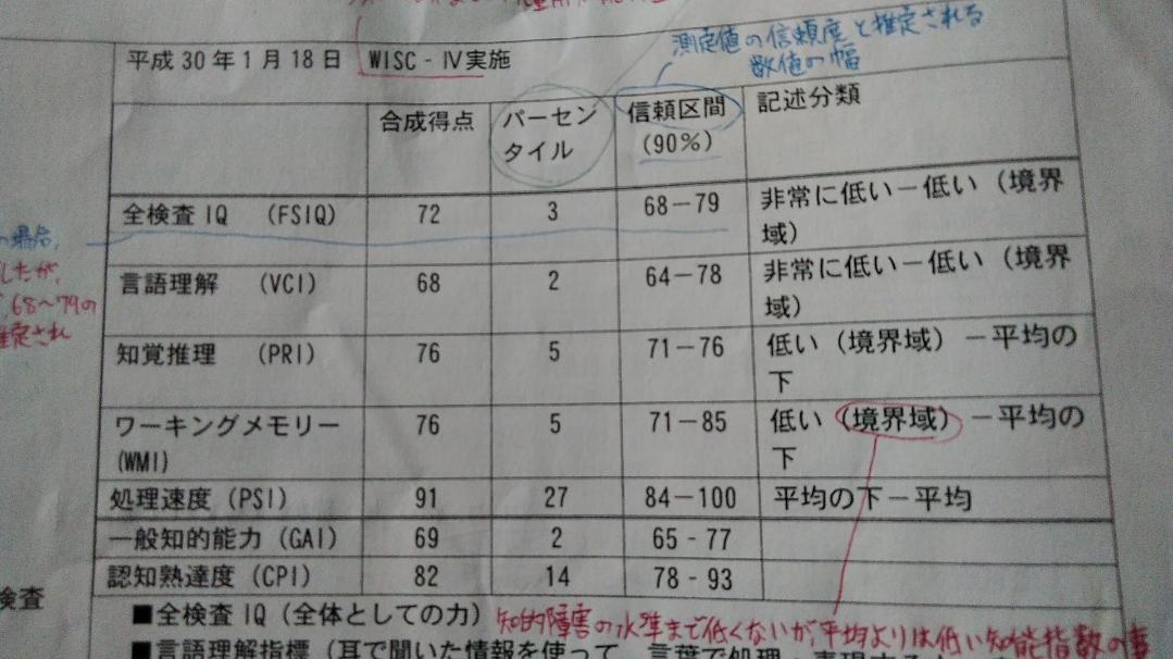 f:id:mamemuchi:20210104131835j:plain