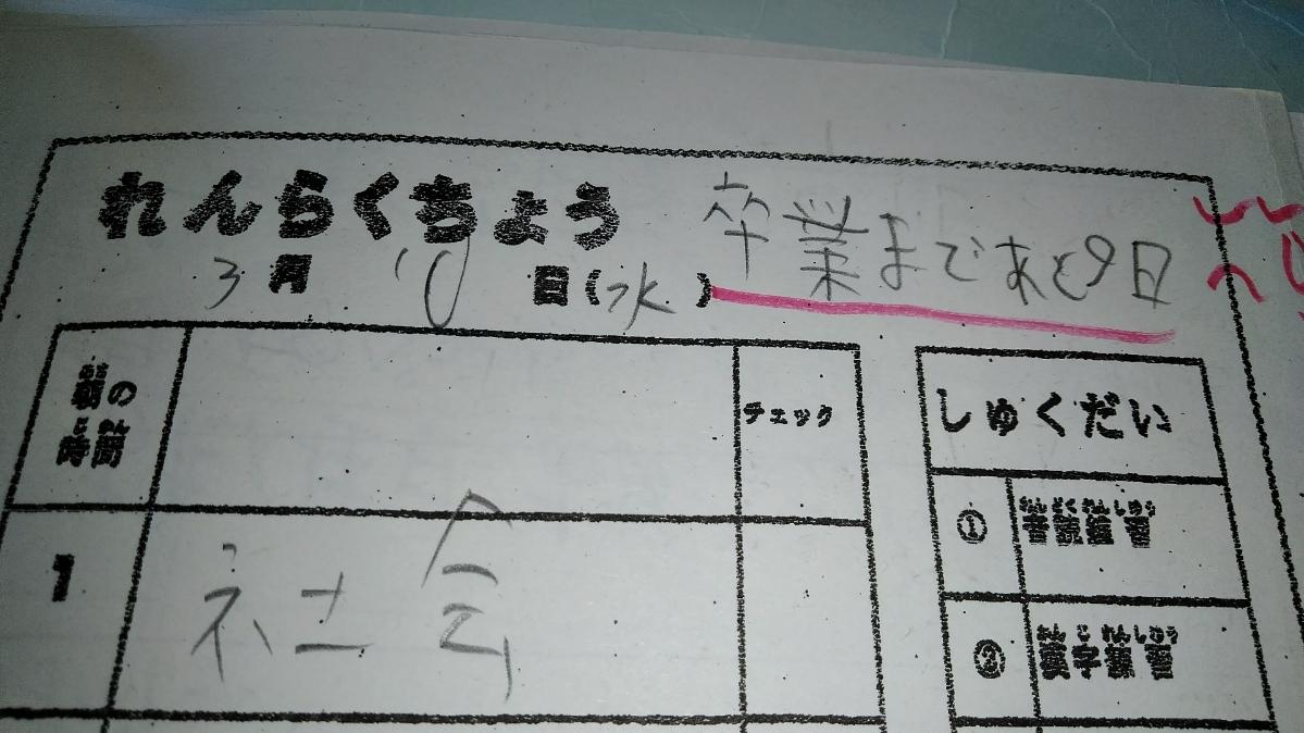 f:id:mamemuchi:20210320073754j:plain