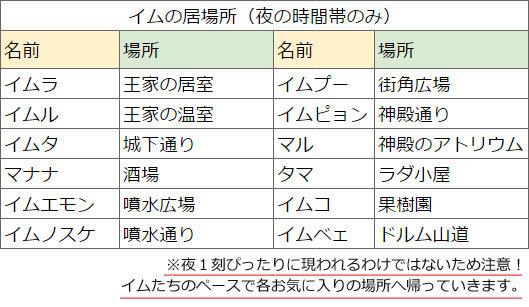 f:id:mamemugi:20170210050401j:plain