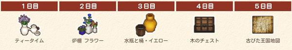 f:id:mamemugi:20170414023622j:plain