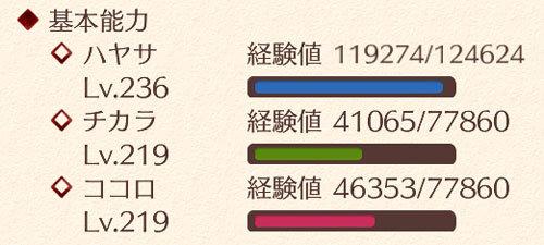 f:id:mamemugi:20170429083022j:plain