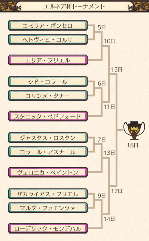 f:id:mamemugi:20170430232159j:plain