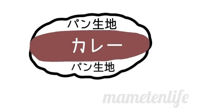 ローソン肉の旨みとスパイス広がるカレーパンの横スライス予想図