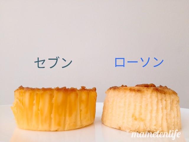 セブンイレブンとローソンのバスクチーズケーキをお皿にのせたところ