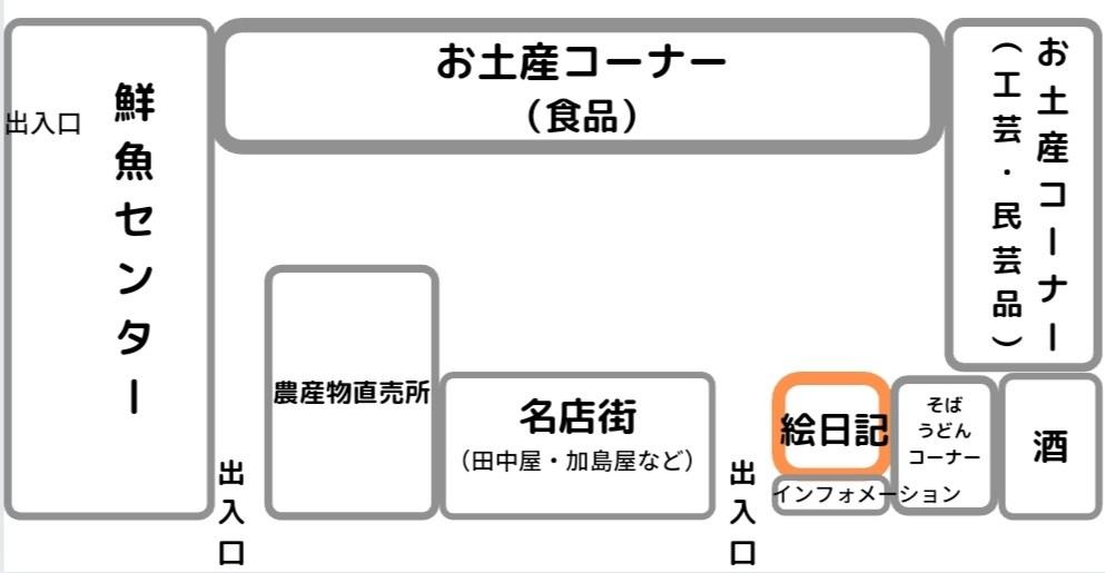 新潟ふるさと村ジェラート&ドリンクコーナー絵日記の地図