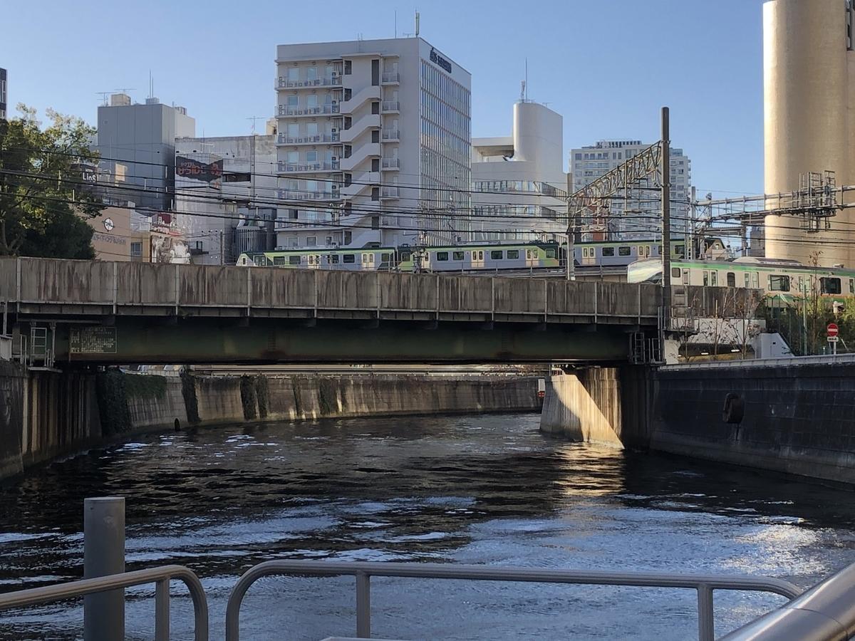 湘南新宿ラインと池上線