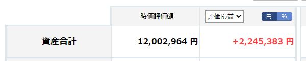 いつの間にか1000万円突破