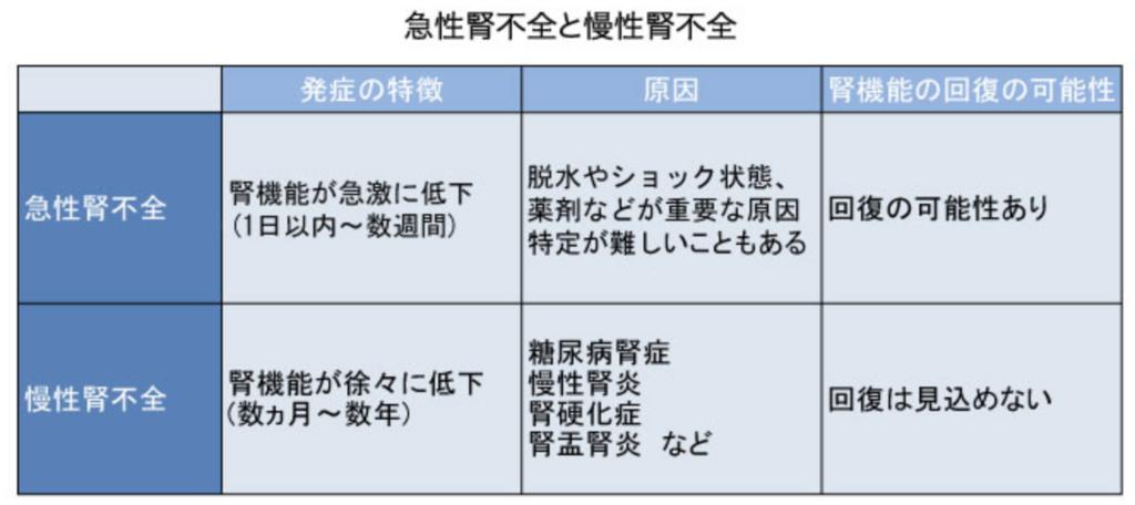 f:id:mami_tasu:20180812155235p:plain