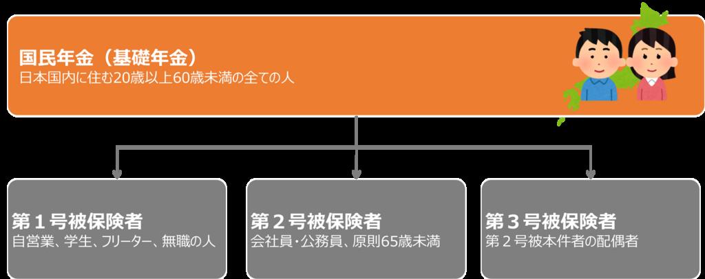 f:id:mami_tasu:20180827144710p:plain
