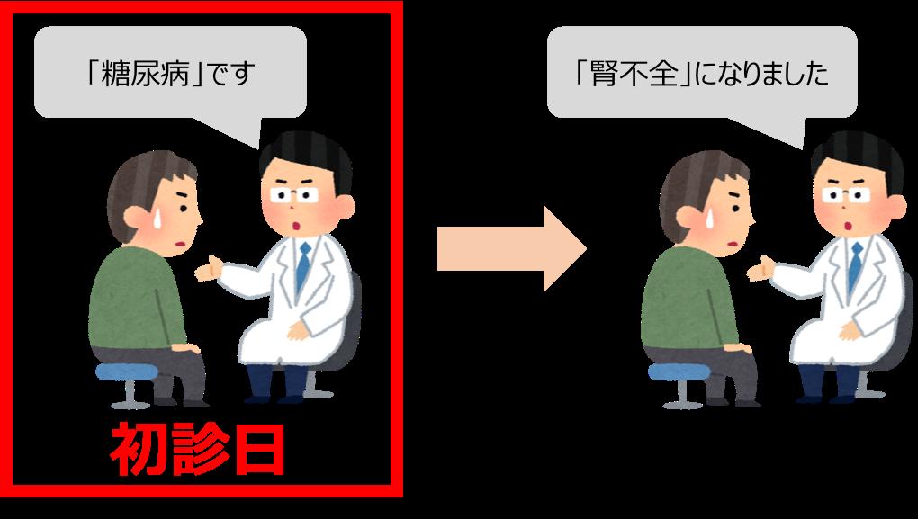 f:id:mami_tasu:20180827174756p:plain