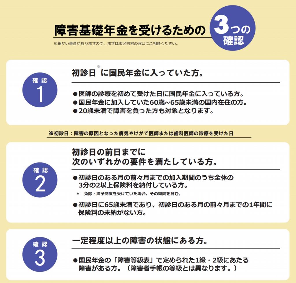 f:id:mami_tasu:20180827175838p:plain