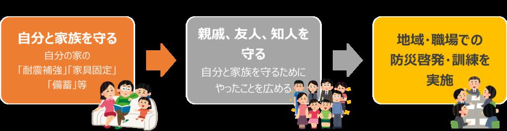 f:id:mami_tasu:20180906174628p:plain