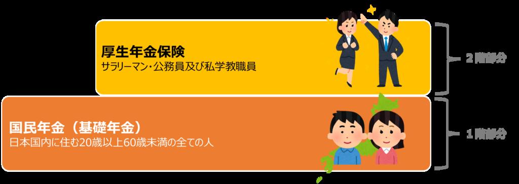 f:id:mami_tasu:20180908190038p:plain