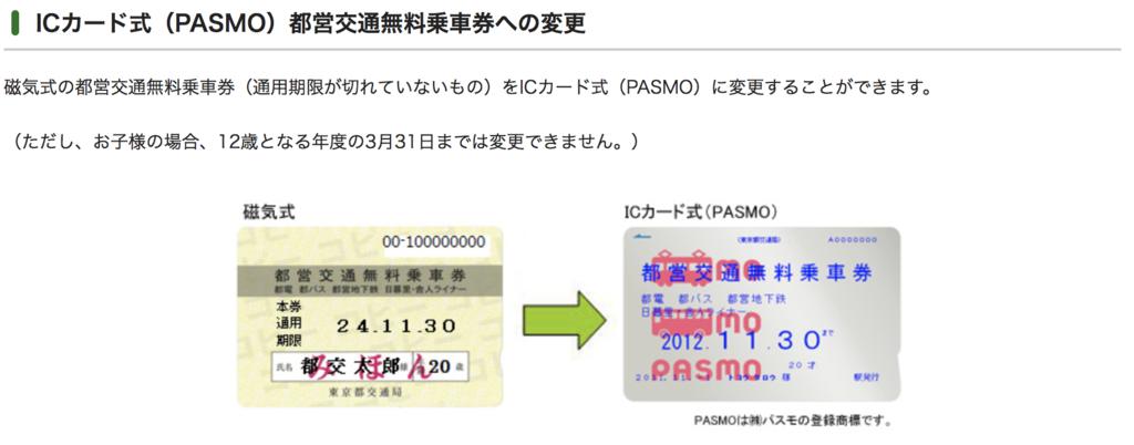 ICカード式(PASMO)都営交通無料乗車券への変更