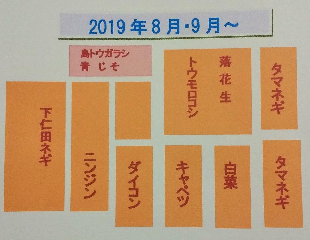 f:id:mamichan-yasai:20190826224050j:plain