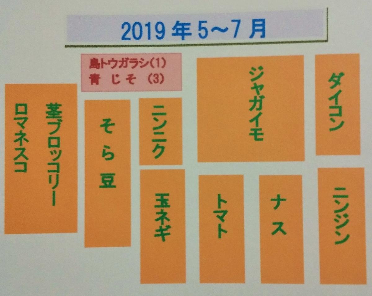 f:id:mamichan-yasai:20190826230108j:plain