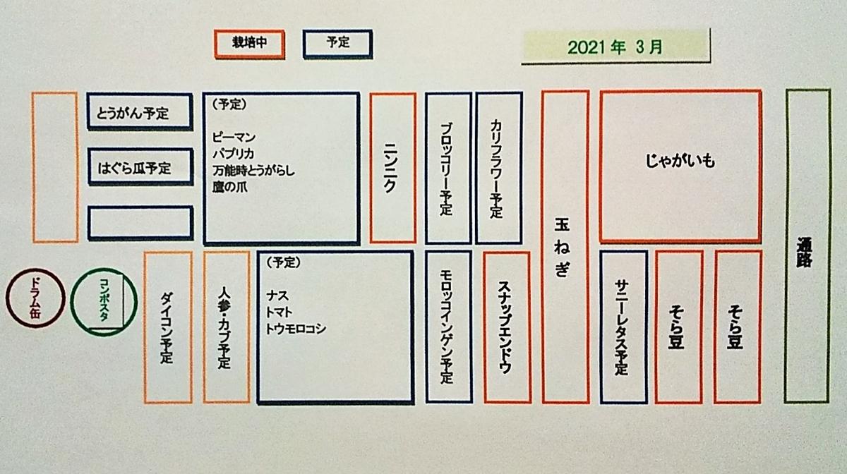 f:id:mamichan-yasai:20210320064001j:plain