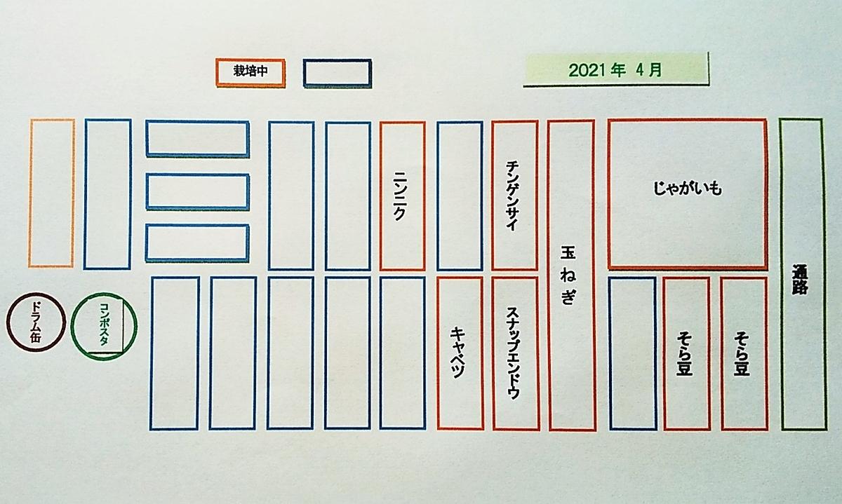 f:id:mamichan-yasai:20210425081859j:plain