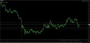 12/17GBP/USD4H