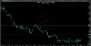 3/11GBP/USD30M