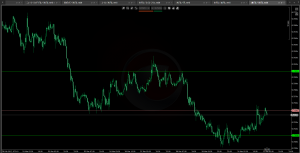 3/11AUD/USD15M