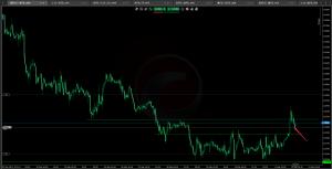 3/13GBP/USD30M