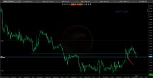3/14GBP/USD30M