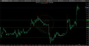 3/16GBP/USD15M