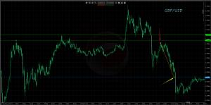 3/21GBP/USD5M