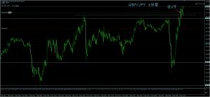 5/4GBP/JPY