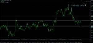 5/9EUR/USD30M