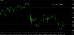 6/22GBP/USD1H