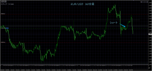 7/13EUR/USD30M