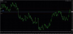 8/29 EUR/CAD 4H